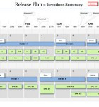 The Agile Release Plan with 2 workstreams shows iterations and Themes on the Timeline