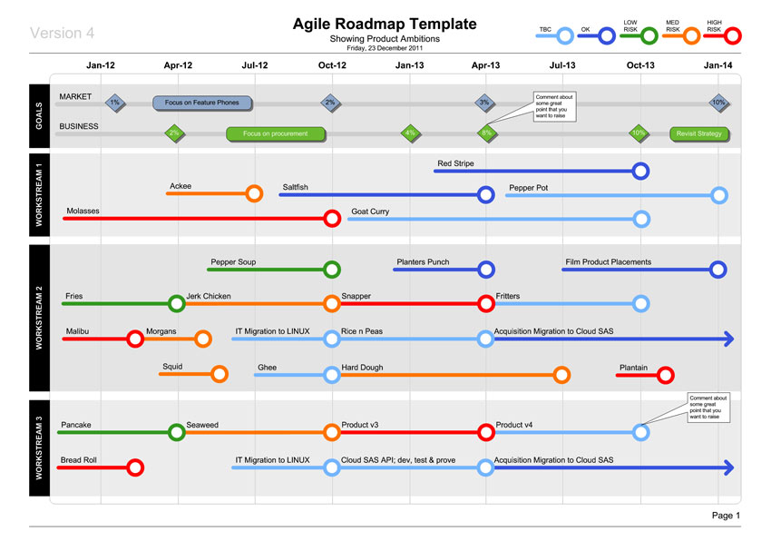 Agile product road map template maxwellsz