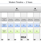 The modern Powerpoint Timeline Style timeline shows an easy to understand timeline