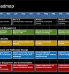 This complete IT roadmap template will help you set out your 1 year IT Strategy