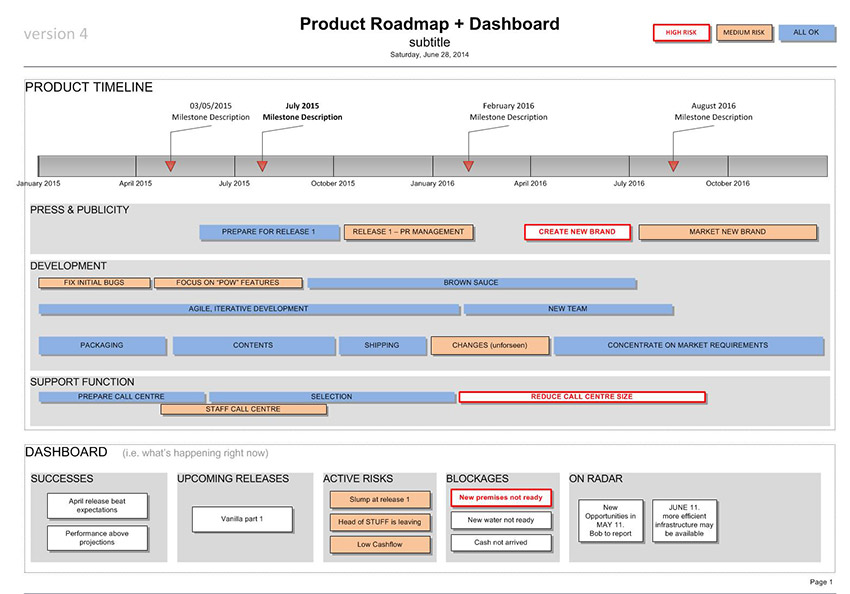 Roadmap Templates Excel Pertaminico - Roadmap template excel