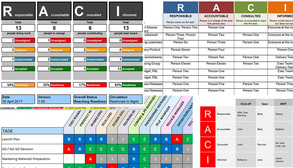 RACI Chart  Excel Template FREE Download