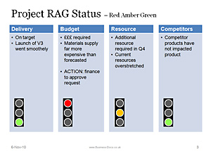 rag status - communicate project status - risk reporting, Powerpoint templates