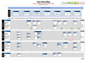 scrum user stories template - agile user story map template scrum mvp planning