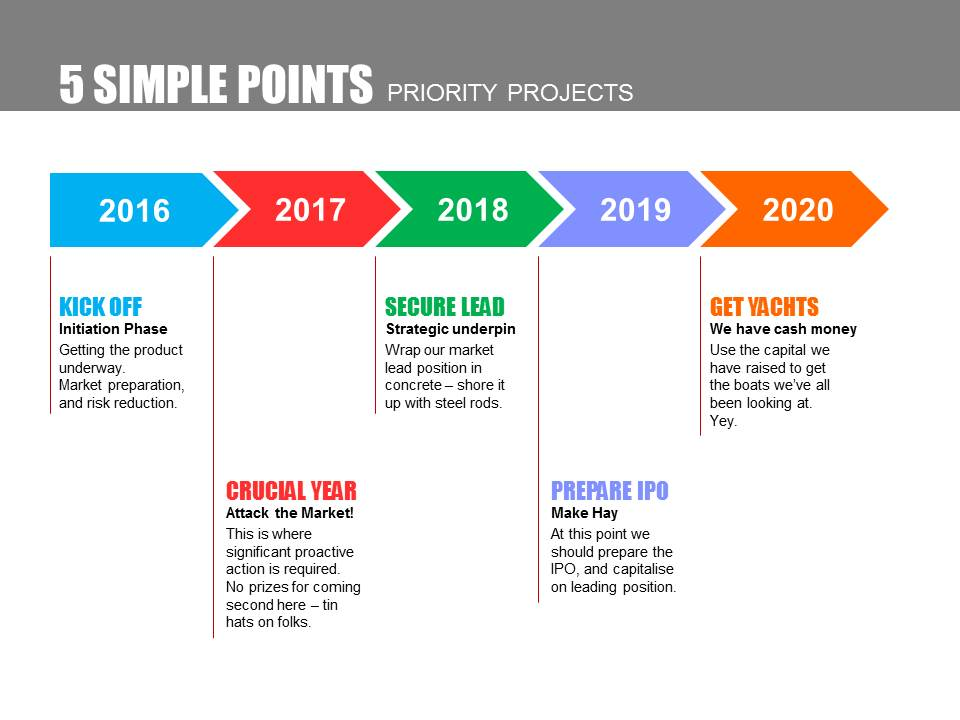 Powerpoint timeline download juvecenitdelacabrera powerpoint timeline download toneelgroepblik Image collections