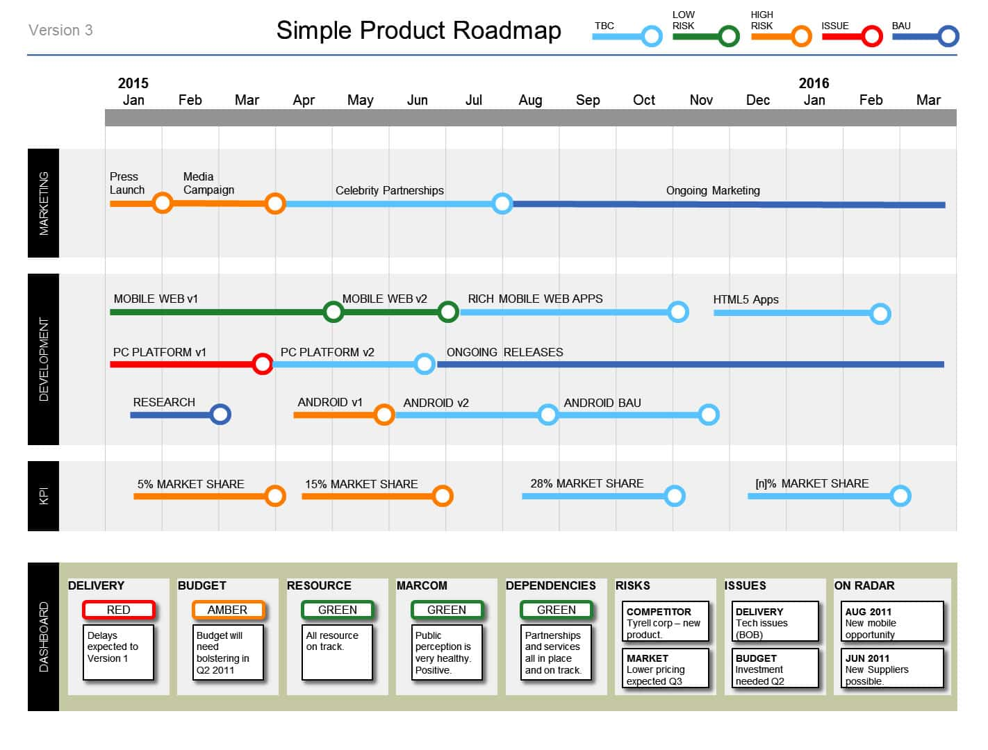 Simple Product Roadmap