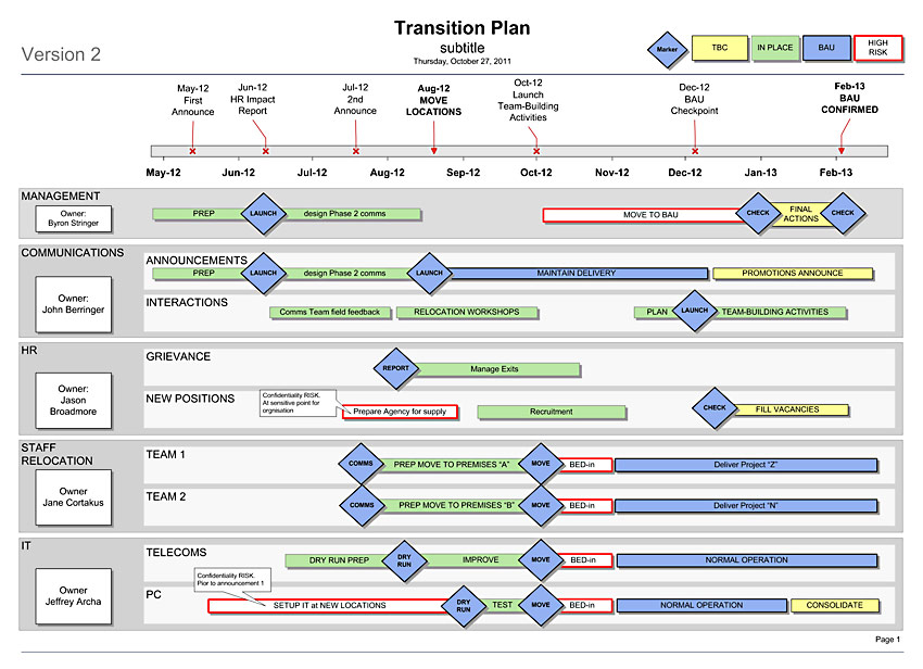 This Transition Plan Template will demonstrate your transition project plans in an easy to comprehend summary format.