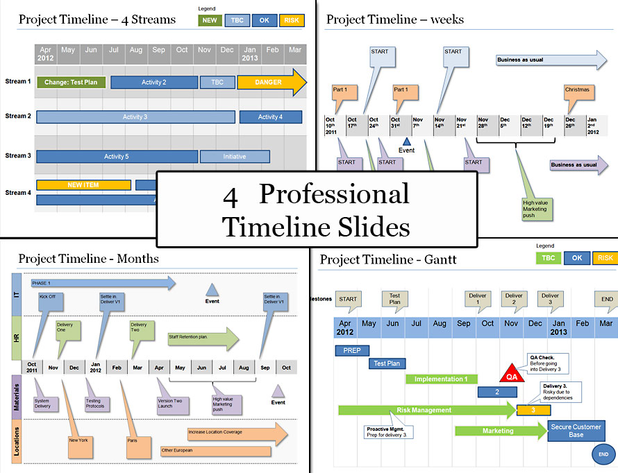 Powerpoint Project Timeline Planning Template – Project Timelines