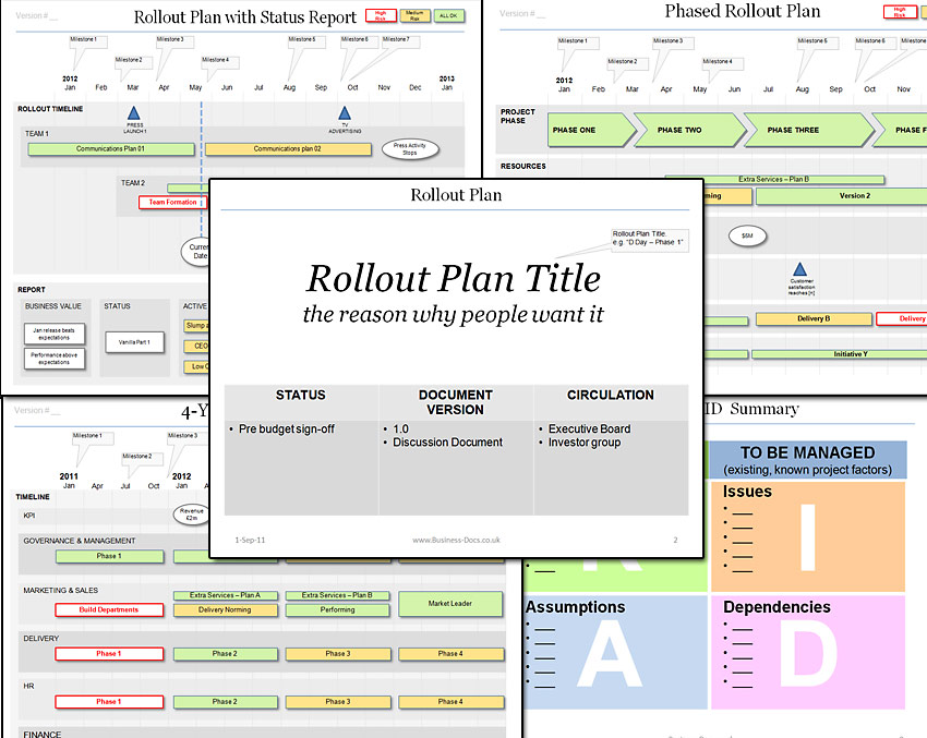 Powerpoint Rollout Plan Template, For Your Project Roll-Out