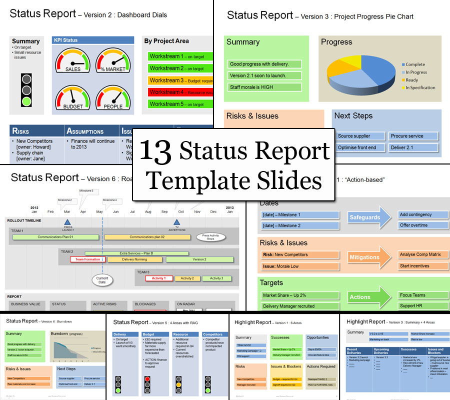 Status template be clear successful with status reports status template the powerpoint project toneelgroepblik Image collections