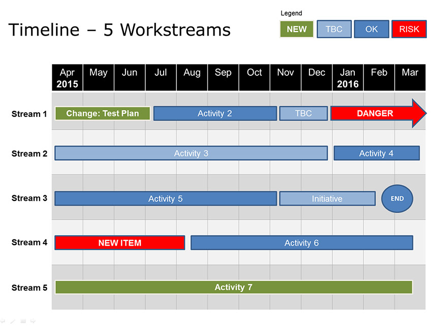 powerpoint workstream timeline template - download now, Modern powerpoint