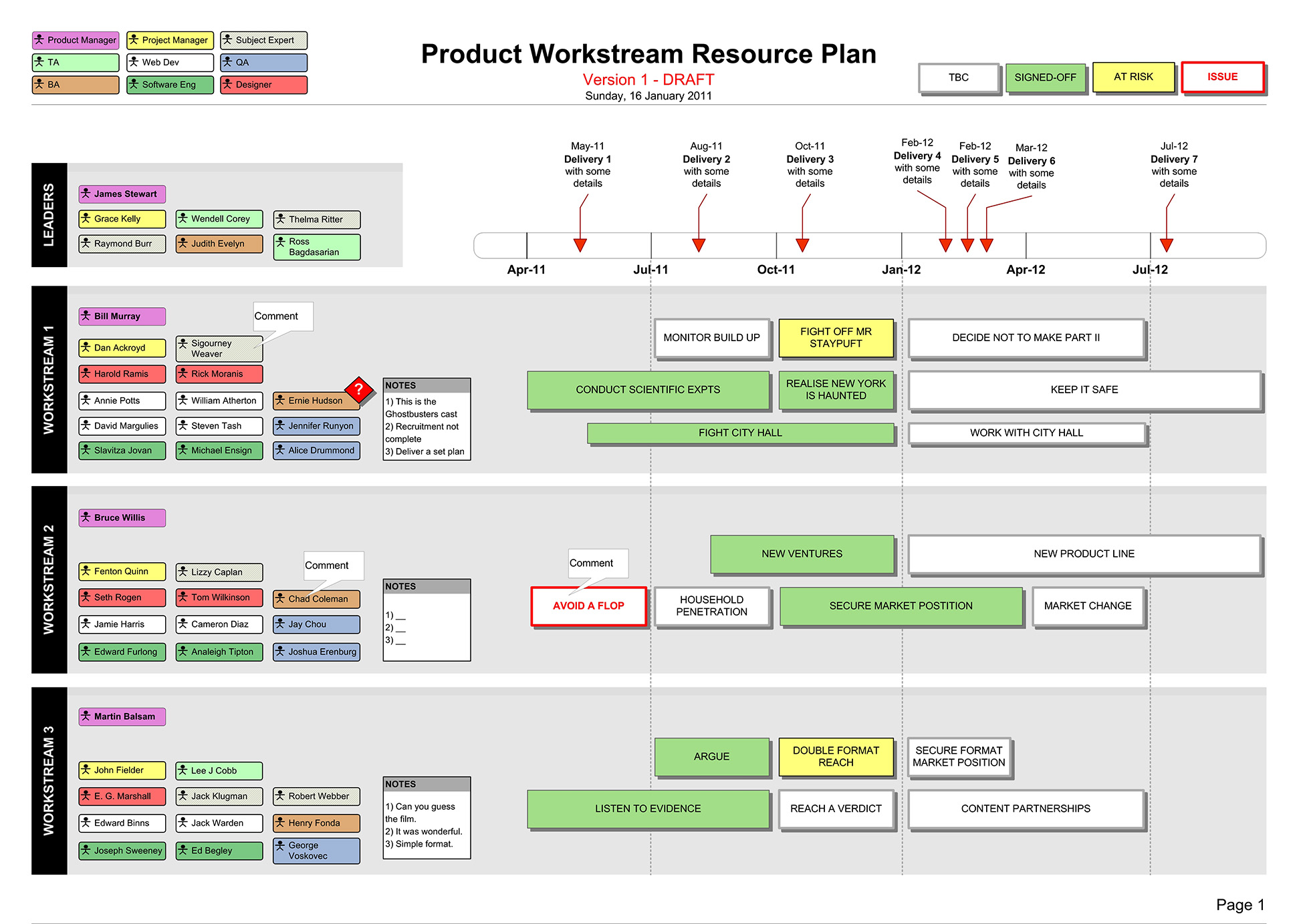 technical data package template - visio resource plan template show teams workstreams