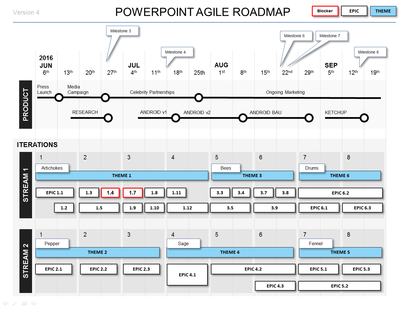 Powerpoint agile roadmap template 4 agile formats for High level project plan template ppt
