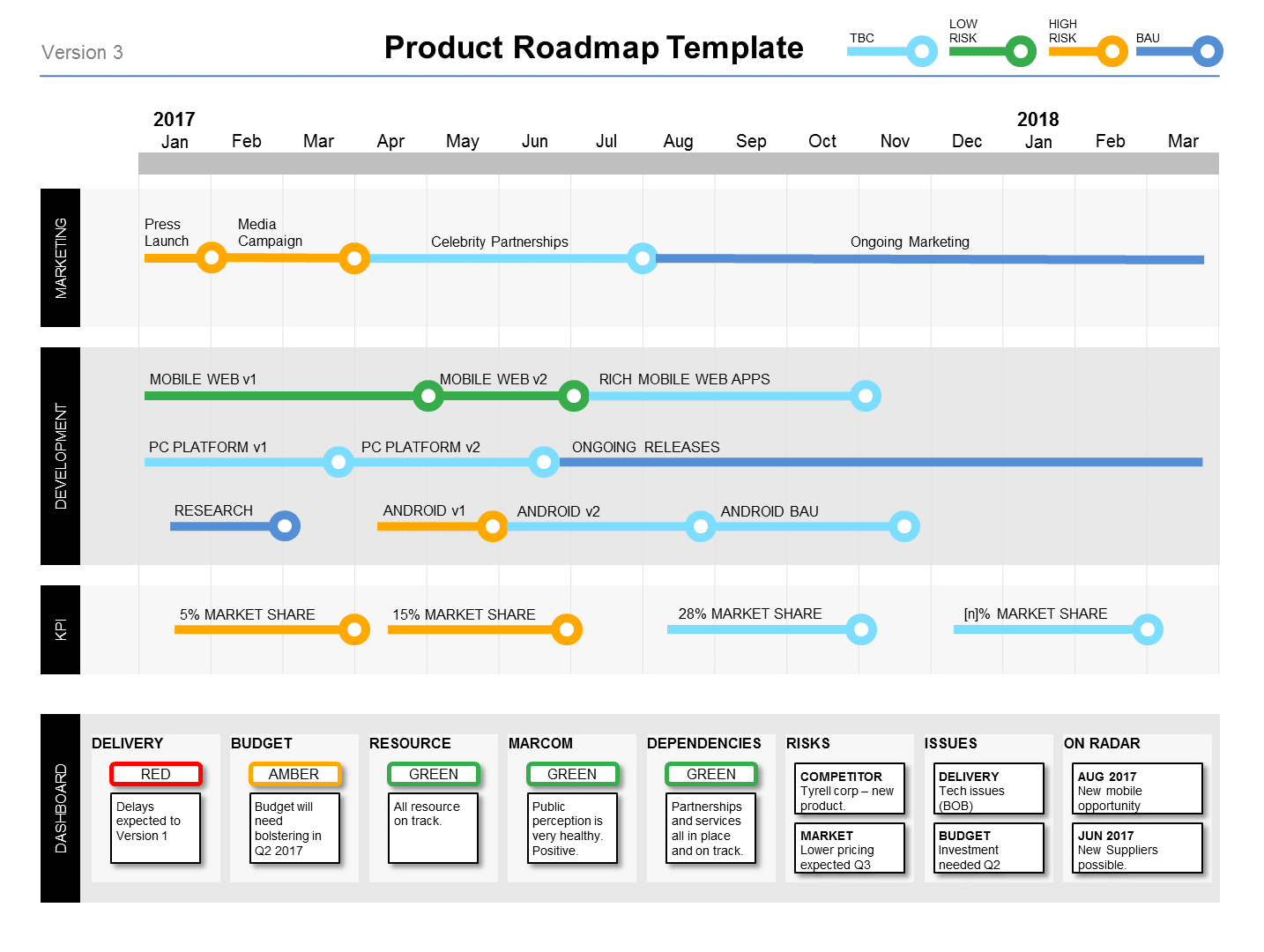 Powerpoint Product Roadmap Template Product Managers - Company roadmap template