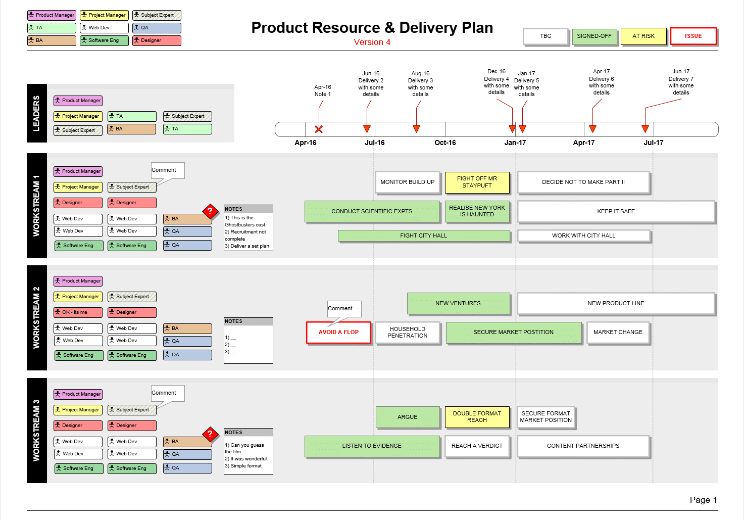 ms project agile template