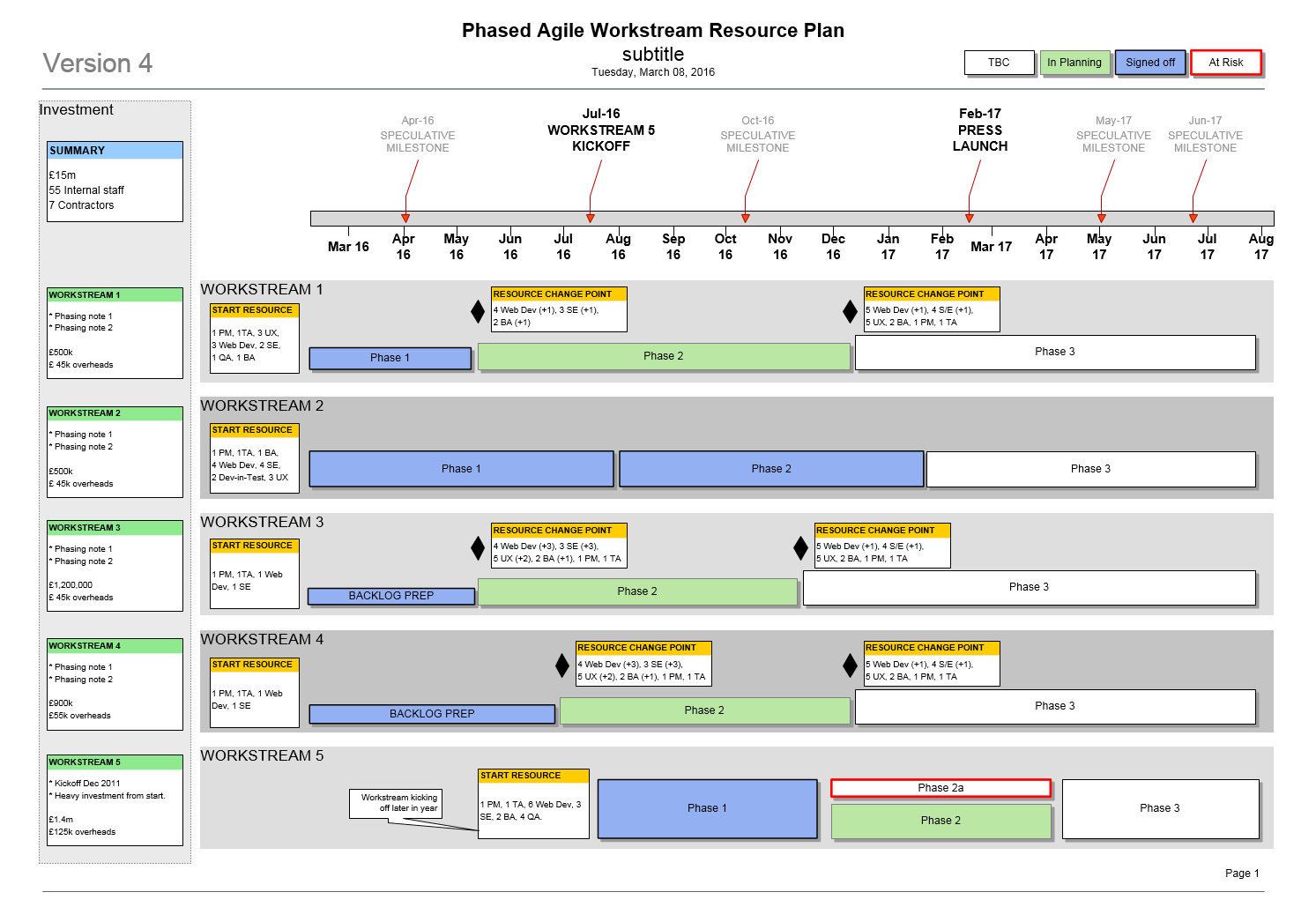 visio project timeline template agile resource plan template visio