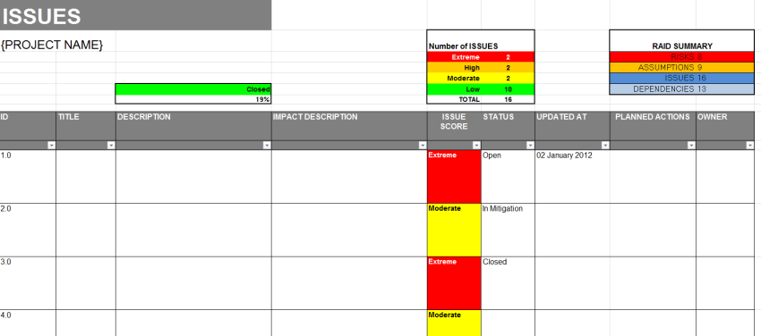 ISSUES SHEET - Excel RAID log & Dashboard Template