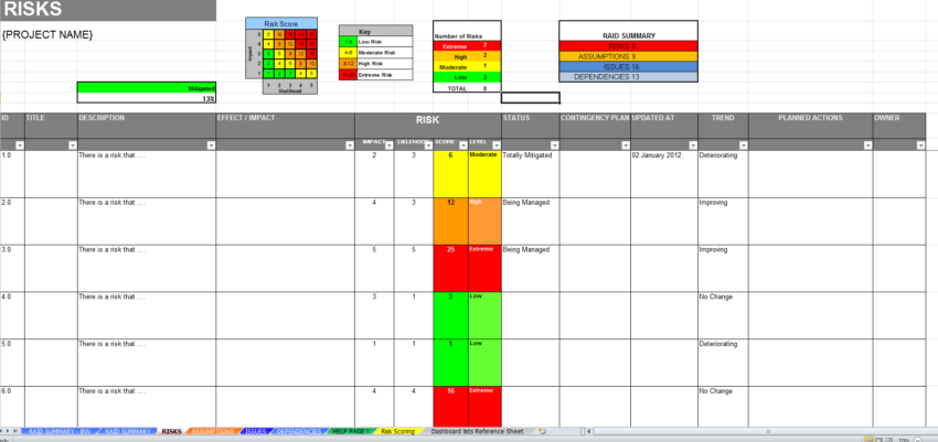 Excel RAID Log & Dashboard Template: Track & Report Risk ...