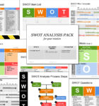 SWOT Analysis Templates Pack
