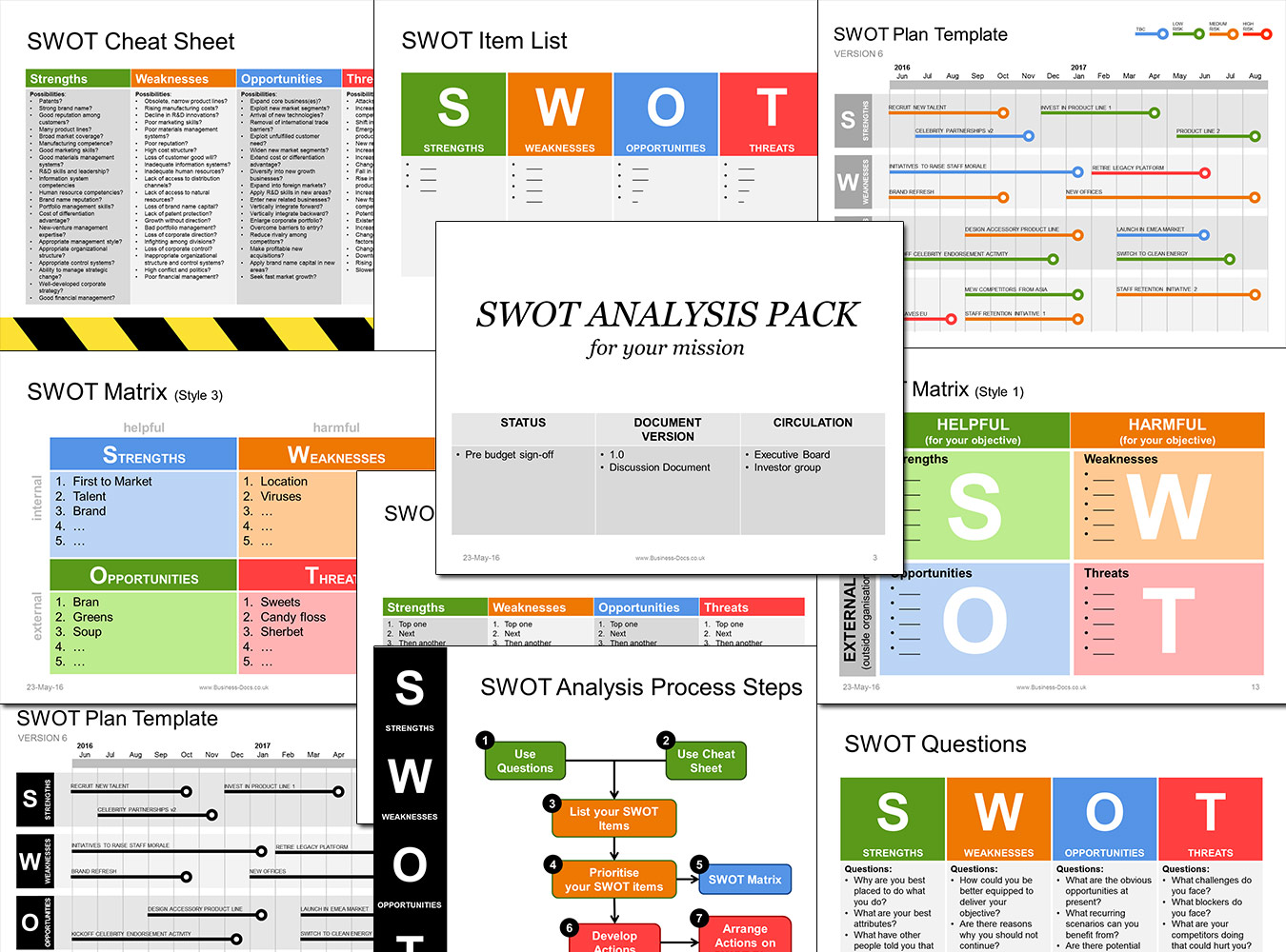 Swot analysis templates 24 slides of strategic swot for Rag analysis template