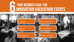 Business Case and justification for a Hackathon Event